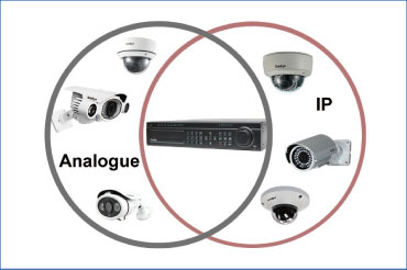 Analogue and IP Hybrid Solutions